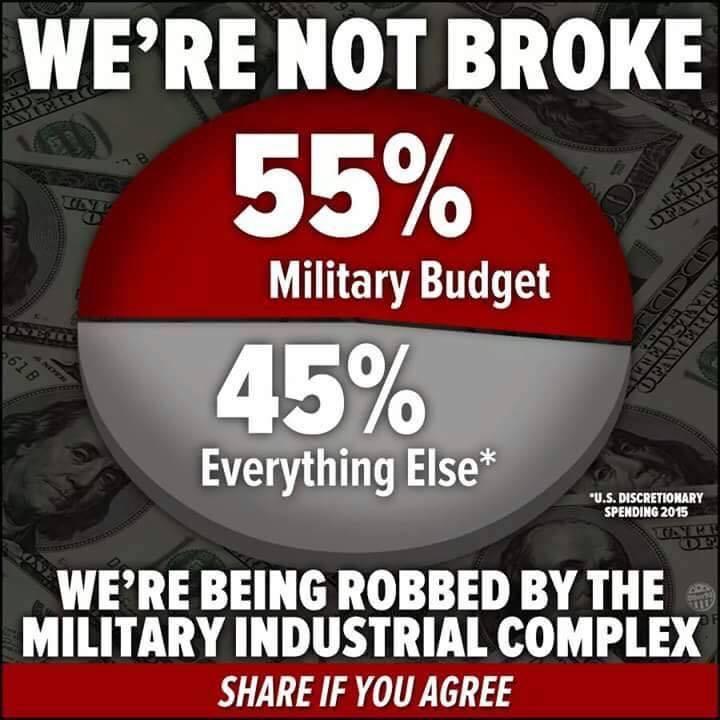 federal budget | denelecampbell